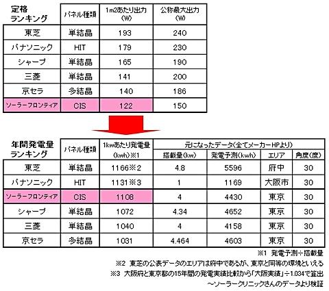 Hikaku125